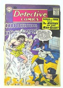 Detective Comics (1937 series) #285, Good- (Actual scan)