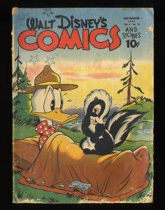 Walt Disney's Comics And Stories #48 Read Description!