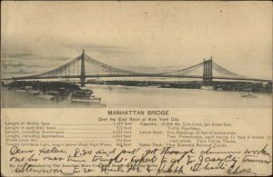 New York City Manhattan Bridge w/ Statistics c1905 Postcard