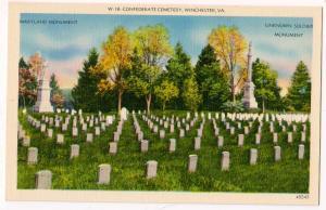 Confederate Cemetery, Winchester VA