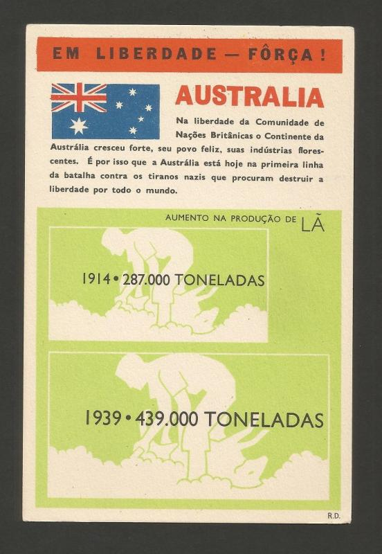 AUSTRALIA POSTCARD WWII  WORLD WAR II BRITISH PROPAGANDA INDUSTRY WOOL LAINE z1