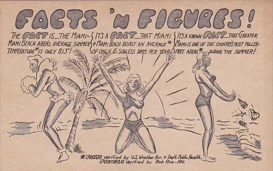 Florida Miami Facts 'n Figures