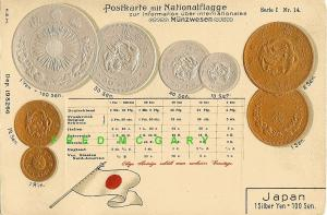 1902 Numismatics PC: 8 Japanese Coins & Exchange Rates