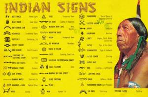 Indian Symbols and Their Meanings 1986
