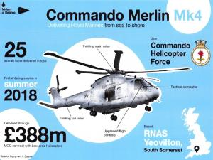 Giant Size Postcard Royal Marines Commando Merlin MK4 Helicopter Infographic
