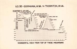 GORMANIA TO THORNTON WV~US ROUTE 50~ELEVATION CHART~REAL PHOTO POSTCARD 1940s