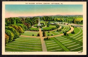 Soldiers National Cemetery,Gettysburg,PA