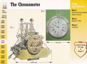 The Chronometer Ships Clock Postcard Type Trading Card Ephemera