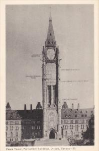 Peace Tower, Parliament Buildings, OTTAWA, Ontario, Canada, 00-10's