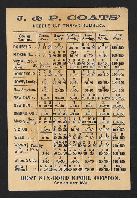 VICTORIAN TRADE CARD Coats' Thread Guide Boy on Train