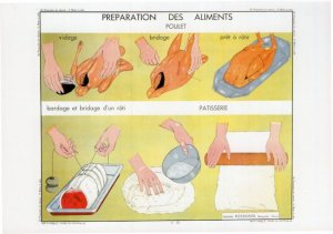Meat Cooking Cookery Bread Pastry Rolling Pin Old Wall Chart Postcard