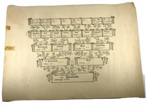 Vtg Theodor von Groschwitz Family Tree Geneology 1700's to 1870 German Print