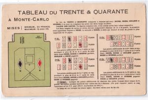 Tableau Du Trente & Quarante, Monte-Carlo