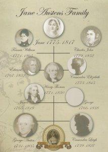 Jane Austen Family Tree Giant Rare Postcard