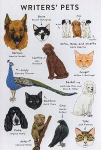 Writers Pets Book Authors Charles Dickens Mark Twain Painting Postcard