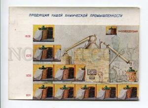 263104 USSR AVANT-GARDE PROPAGANDA Chemical products Vintage