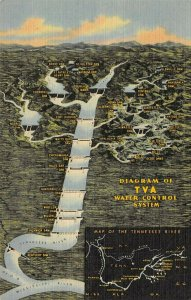 LP28 TVA Dam  Tennessee Postcard Water Control System