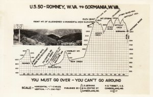RP: Elevation Map , U.S. 50 - Romney , W.Va. to Gormania , W.Va. , 1930-40s