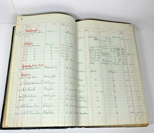 Sale Book Ledger 1934 1935 Grain Wholesaler Unknown Location Possibly UK