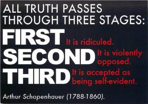 Arthur Schopenhauer Stages of Truth Philosopher Quote Postcard