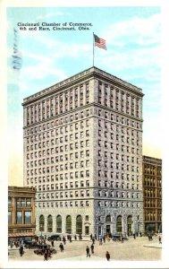 Ohio Cincinnati Chamber Of Commerce