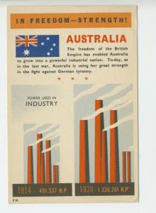WWII Propaganda Austrailia Power Used in Industry Postcard