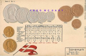 Circa-1903 Denmark Numismatic Postcard: Exchange Rates With 11 Other Currencies