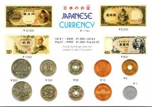 Japan Japanese Currency and Coinage