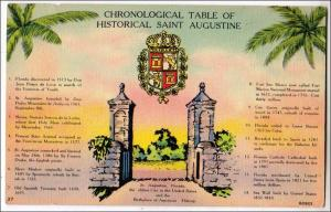 Chronological Table of Historical St Augustine FL