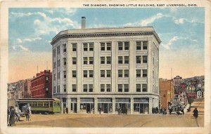 East Palestine Ohio 1920s Postcard The Diamond Showing Little Building Streetcar