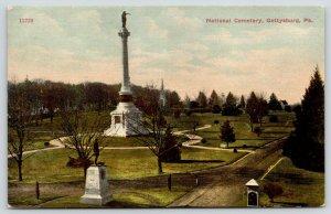 Gettysburg PA~Civil War Battlefield~Nat'l Cemetery~New York Monument Road~1911