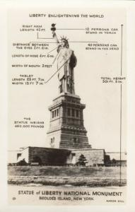 RP: NEW YORK CITY, 1930s; Statue of Liberty , Measurements