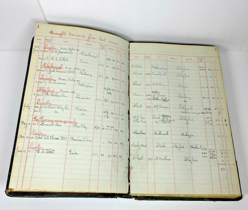 Sale Book Ledger 1932 1933 Possibly From UK Grain Wholesaler Damaged
