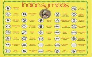 US    PC1038  INDIAN SYMBOLS AND INTERPRETATION