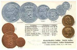 Coin Card    Niederlandisch Inden Dutch Indies Netherlands
