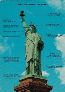 The Statue Of Liberty Enlighting The World New York City New York