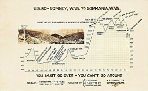 U S 50~ROMNEY TO GORMANIA WEST VIRGINIA~ELEVATION GRAPH~1937 REAL PHOTO POSTCARD