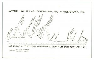 RPPC US 40 National Highway Elevation Cumberland to Hagerstown, MD Postcard *5Y3