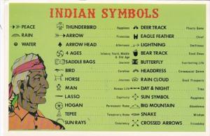 Arizona Symbols Of The Southwest Indians 1997