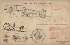 RR Train Mfg Schematics Stephenson-Steuerung German c1910 Postcard