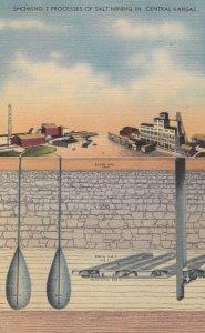 KANSAS, 1930-40s ; 2 processes of Salt Mining