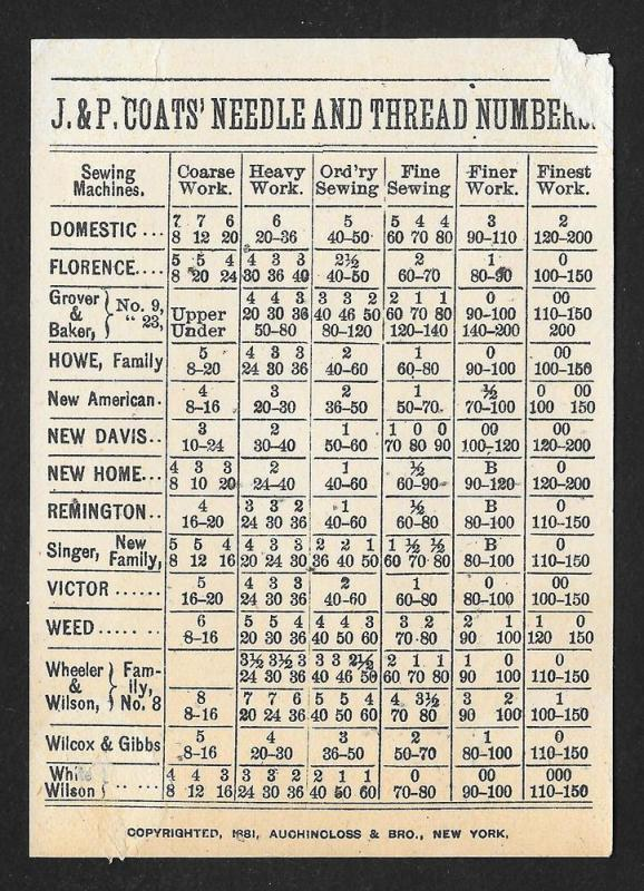 VICTORIAN TRADE CARD J&P Coat's Thread & Chart