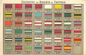 Italian army badges infantry brigade vintage postcard Brigata Fanteria