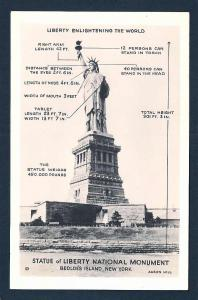 Statue of Liberty w/stats Real Photo Card unused c1930's
