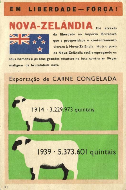 new zealand, Export of Frozen Meat Rises, WWII Anti-Nazi (1939)