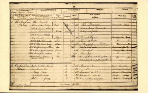 UK - England, Westminster Public Record Office, The Royal Family in 1851
