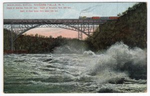 Niagara Falls, N.Y., Whirlpool Rapids