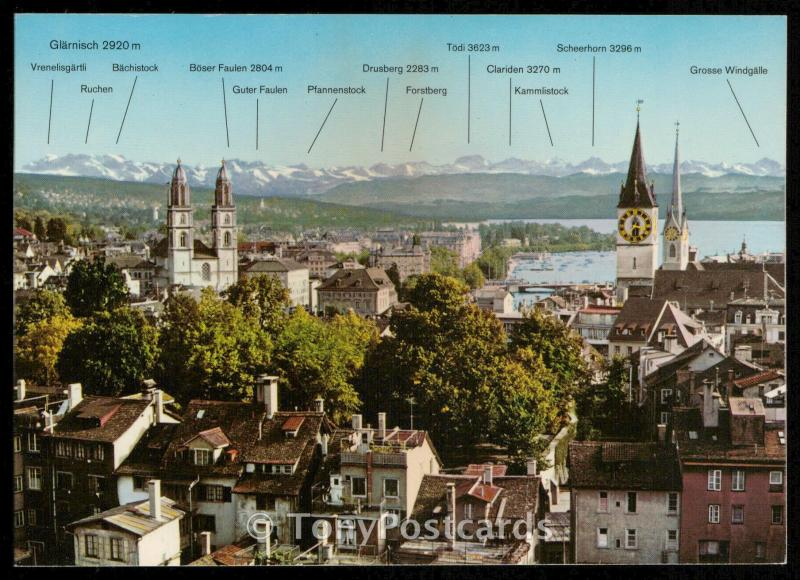 Zurich and the alps