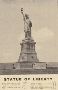 NEW YORK CITY , 1913 ; Statue of Liberty , Measurements