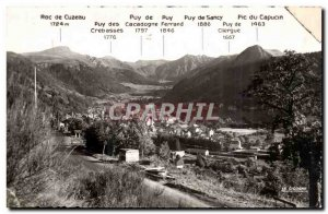 Le Mont Dore - Spa and Resorts - Panoramic and Chaine du Sancy - Old Postcard